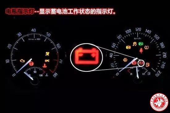 二手车评估师如何解读仪表故障指示灯?